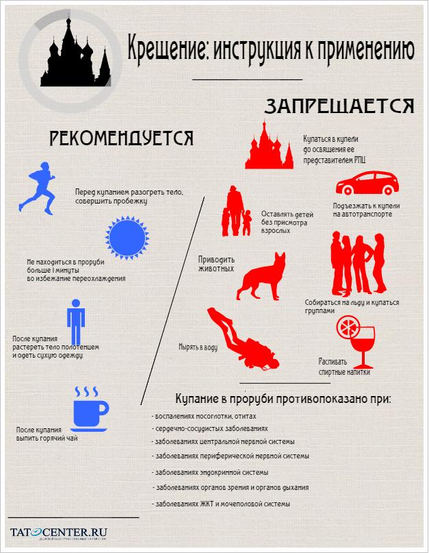 Крещение в Казани