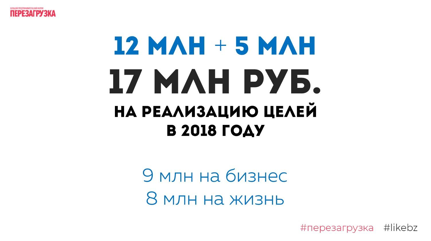 Аяз Шабутдинов ГК Like Система сбалансированных показателей