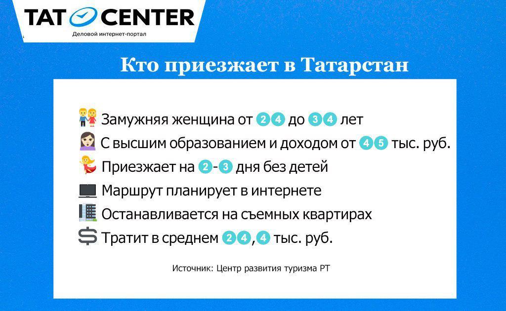 портрет туриста в Татарстане