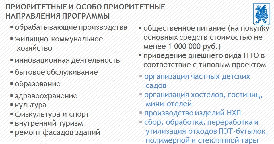 Программа льготного кредитования бизнеса в Казани 2019