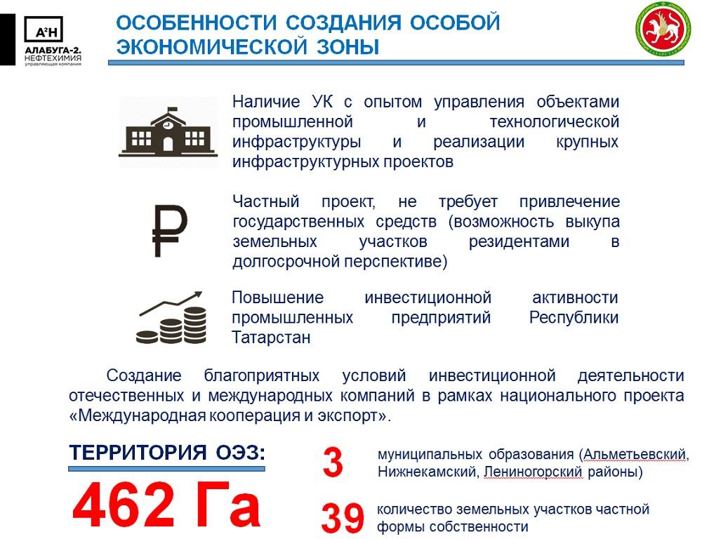 ОЭЗ Алма в Татарстане
