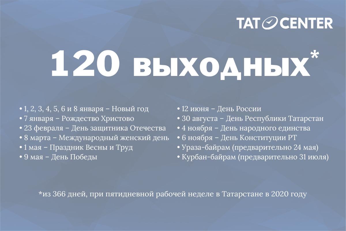 120 выходных в Татарстане в 2020 году